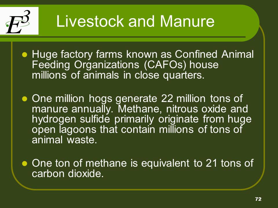 72 Livestock and Manure Huge factory farms known as Confined Animal Feeding Organizations (CAFOs) house millions of animals in close quarters.