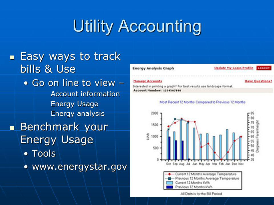 Utility Accounting Easy ways to track bills & Use Easy ways to track bills & Use Go on line to view –Go on line to view – Account information Energy Usage Energy analysis Benchmark your Energy Usage Benchmark your Energy Usage ToolsTools www.energystar.govwww.energystar.gov