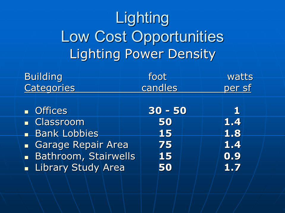 Lighting Low Cost Opportunities Lighting Power Density Building foot watts Categories candles per sf Offices 30 - 50 1 Offices 30 - 50 1 Classroom 50 1.4 Classroom 50 1.4 Bank Lobbies 15 1.8 Bank Lobbies 15 1.8 Garage Repair Area 75 1.4 Garage Repair Area 75 1.4 Bathroom, Stairwells 15 0.9 Bathroom, Stairwells 15 0.9 Library Study Area 50 1.7 Library Study Area 50 1.7
