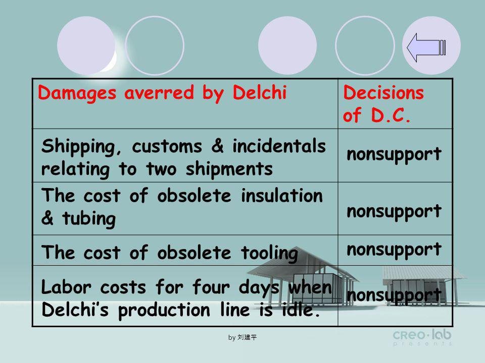by Consequential damages: Damages averred by DelchiDecisions of D.C. Plaintiffs attempts to remedy nonconformity Expedited shipment of Sanyo compresso