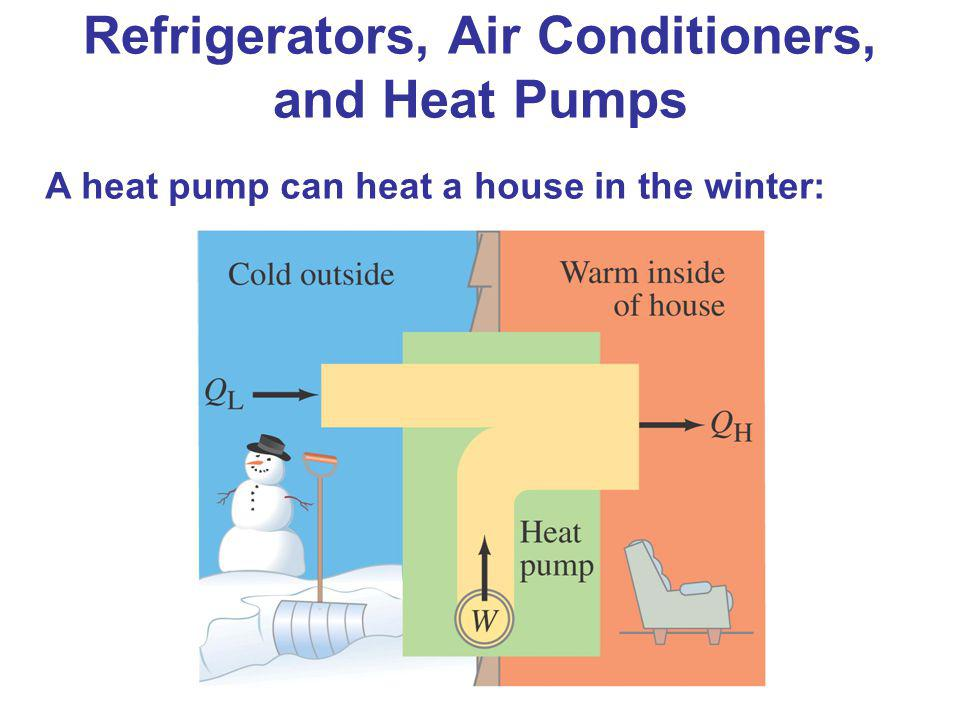 A heat pump can heat a house in the winter: Refrigerators, Air Conditioners, and Heat Pumps