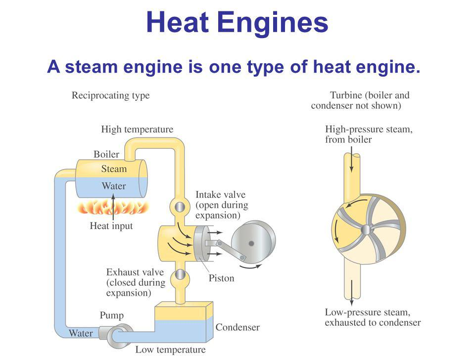 A steam engine is one type of heat engine. Heat Engines