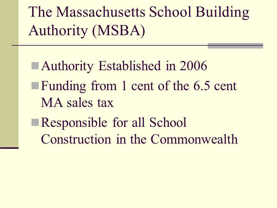 The Massachusetts School Building Authority (MSBA) Authority Established in 2006 Funding from 1 cent of the 6.5 cent MA sales tax Responsible for all School Construction in the Commonwealth