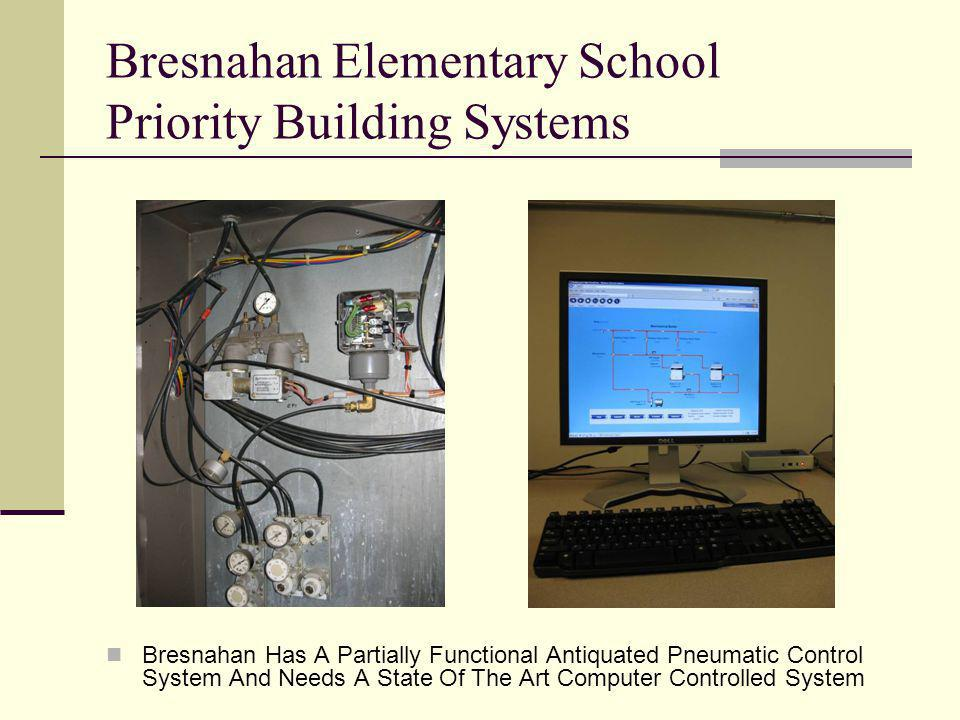 Bresnahan Has A Partially Functional Antiquated Pneumatic Control System And Needs A State Of The Art Computer Controlled System Bresnahan Elementary School Priority Building Systems