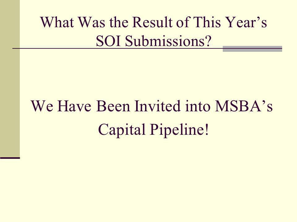 What Was the Result of This Years SOI Submissions.