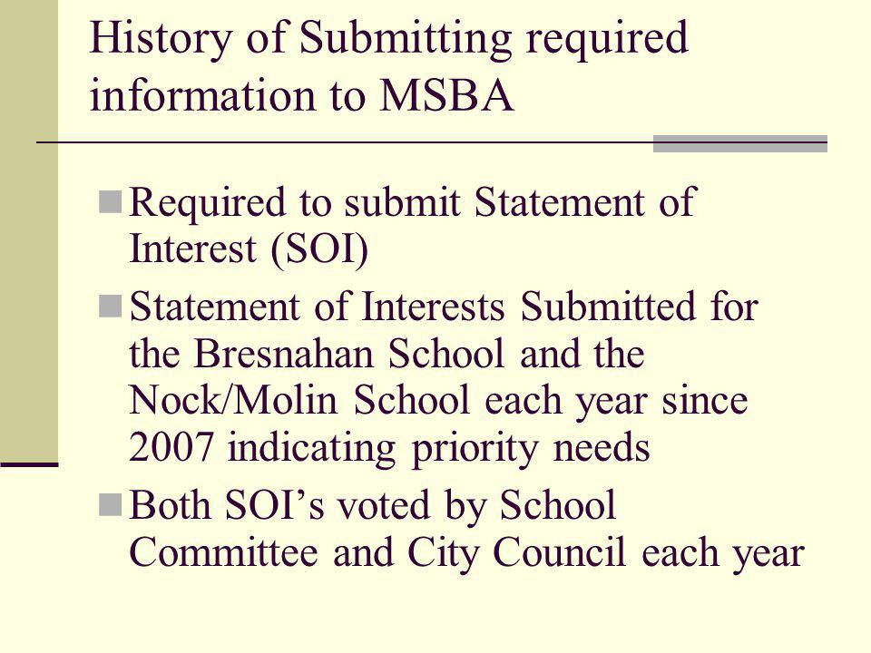 History of Submitting required information to MSBA Required to submit Statement of Interest (SOI) Statement of Interests Submitted for the Bresnahan School and the Nock/Molin School each year since 2007 indicating priority needs Both SOIs voted by School Committee and City Council each year