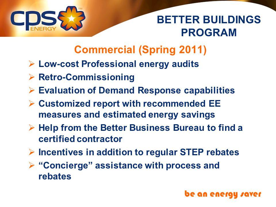 STEP PROGRAM ACHIEVEMENTS be an energy saver YEAR MW GOAL MW REDUCEDBUDGET BUDGET SPENT 200817 39.8$12.3 M$11.5 M 200930125.5$22.7 M$20.4 M 201045 86.9$38.1 M.