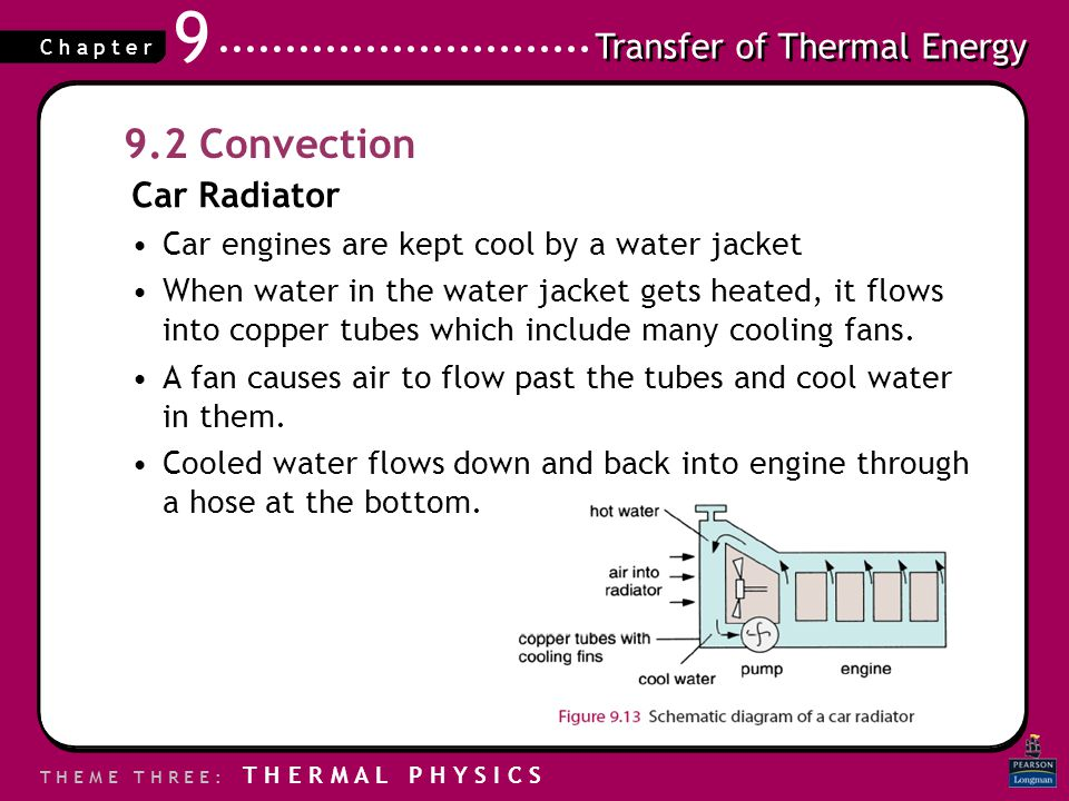 Transfer of Thermal Energy T H E M E T H R E E : T H E R M A L P H Y S I C S C h a p t e r 9 9.2 Convection Car Radiator Car engines are kept cool by