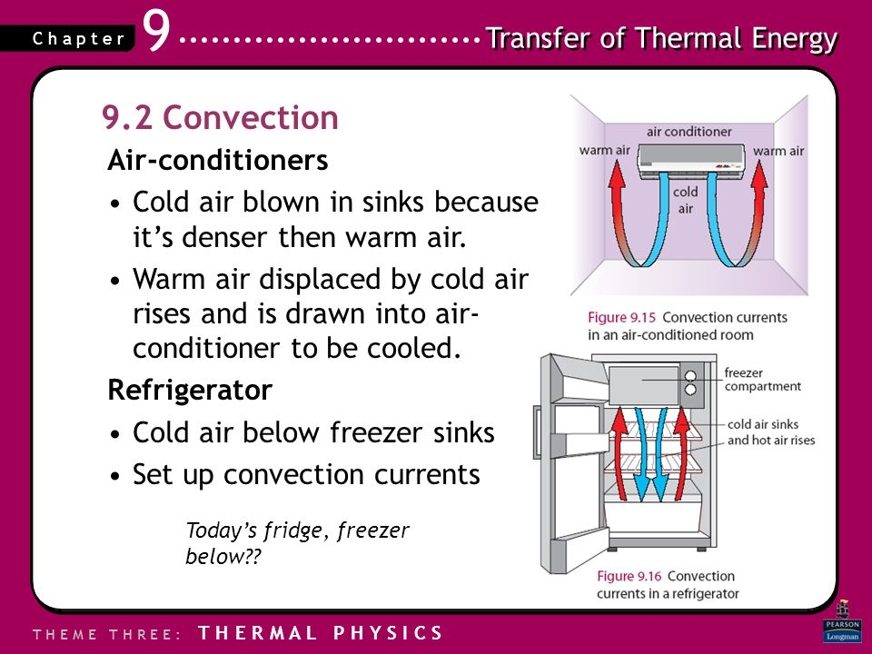 Transfer of Thermal Energy T H E M E T H R E E : T H E R M A L P H Y S I C S C h a p t e r 9 9.2 Convection Air-conditioners Cold air blown in sinks b