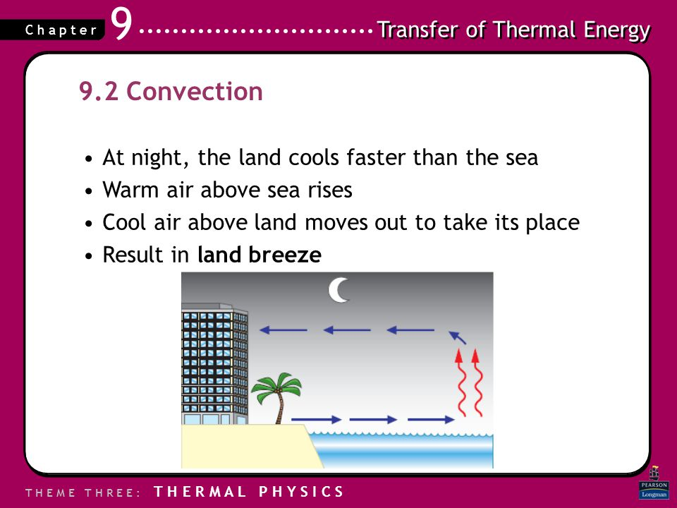 Transfer of Thermal Energy T H E M E T H R E E : T H E R M A L P H Y S I C S C h a p t e r 9 9.2 Convection At night, the land cools faster than the s