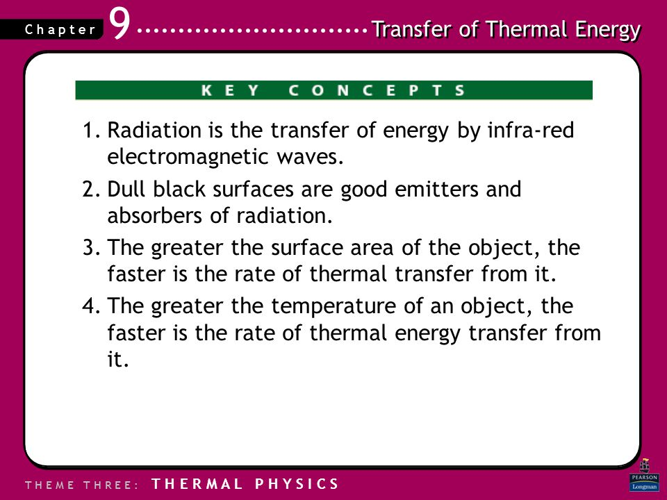 Transfer of Thermal Energy T H E M E T H R E E : T H E R M A L P H Y S I C S C h a p t e r 9 1.Radiation is the transfer of energy by infra-red electr