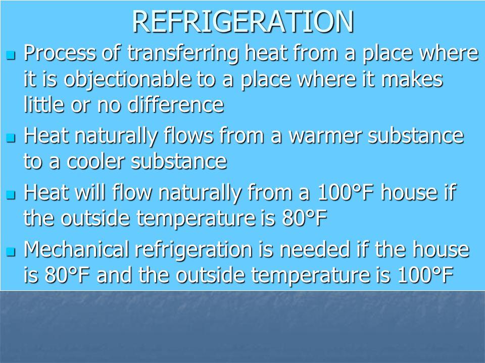 THE PRESSURE ENTHALPY CHART: AN R-22 EXAMPLE 311.5 psia 83.2 psia 130°F 40 btu/lb Evaporator superheat is 10°F, so refrigerant leaves evaporator at 50°F 50°F 110 btu/lb