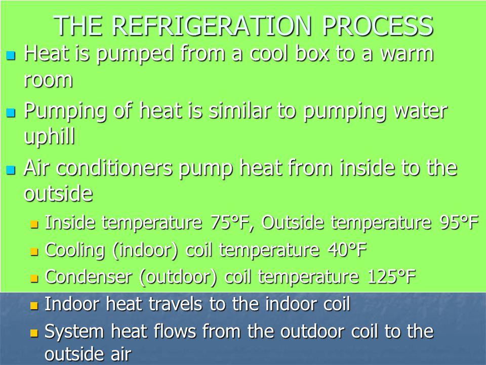 THE REFRIGERATION PROCESS Heat is pumped from a cool box to a warm room Heat is pumped from a cool box to a warm room Pumping of heat is similar to pu