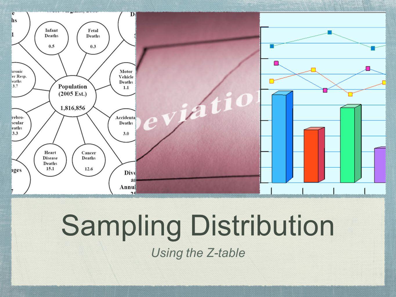 Sampling Distribution Using the Z-table