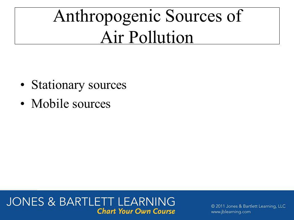 Anthropogenic Sources of Air Pollution Stationary sources Mobile sources