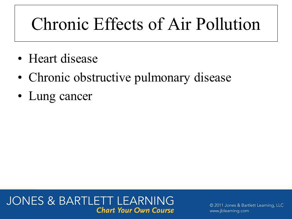 Chronic Effects of Air Pollution Heart disease Chronic obstructive pulmonary disease Lung cancer
