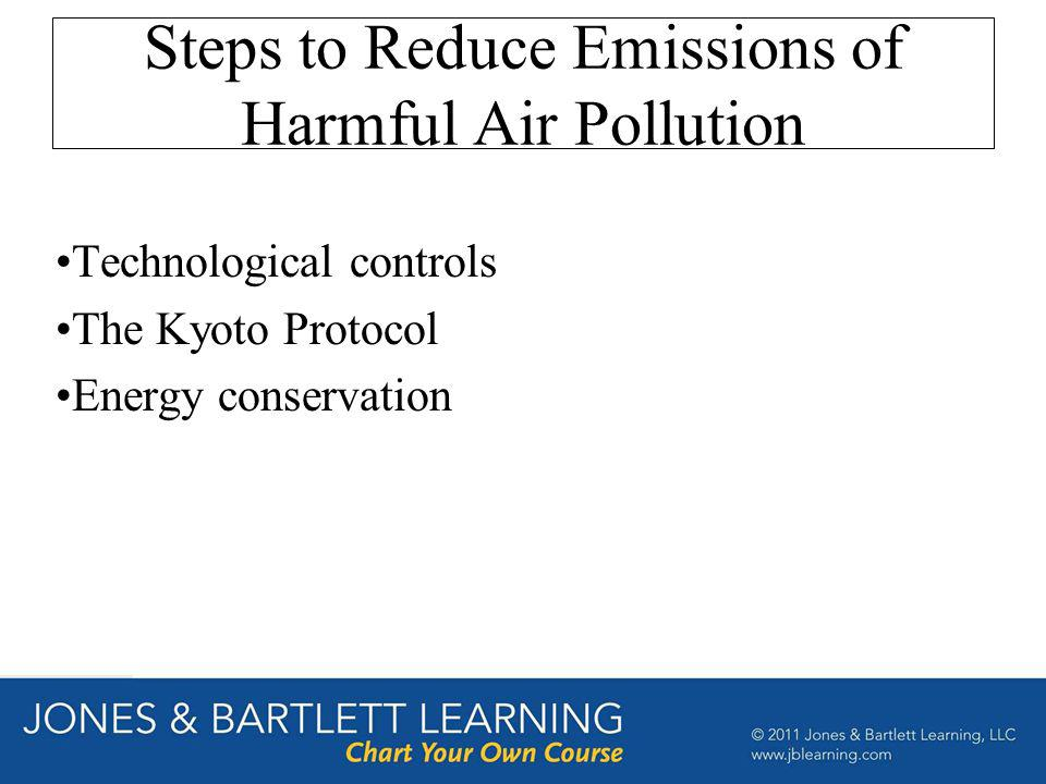 Steps to Reduce Emissions of Harmful Air Pollution Technological controls The Kyoto Protocol Energy conservation
