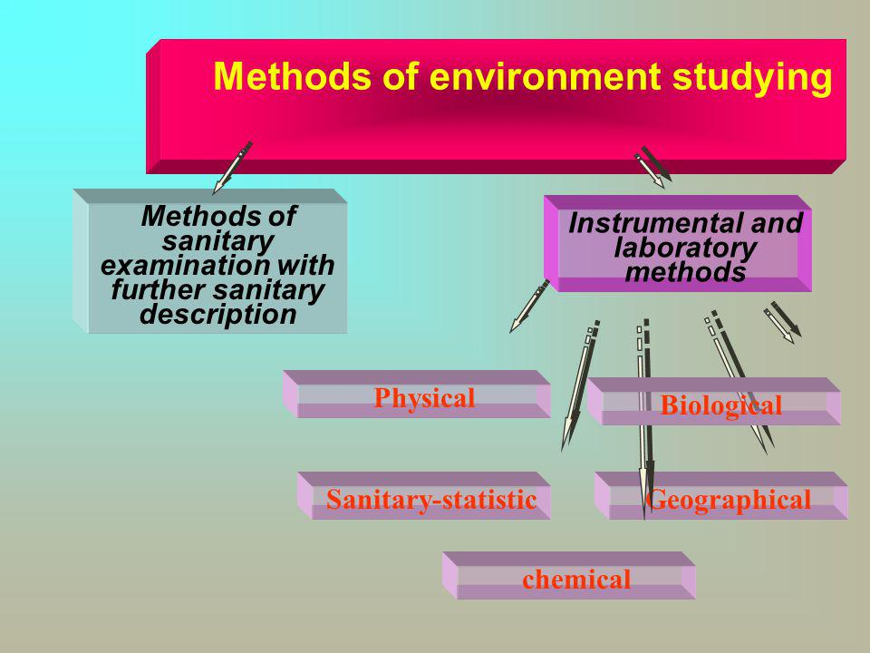 Methods of sanitary examination with further sanitary description Methods of environment studying Instrumental and laboratory methods Geographical Phy