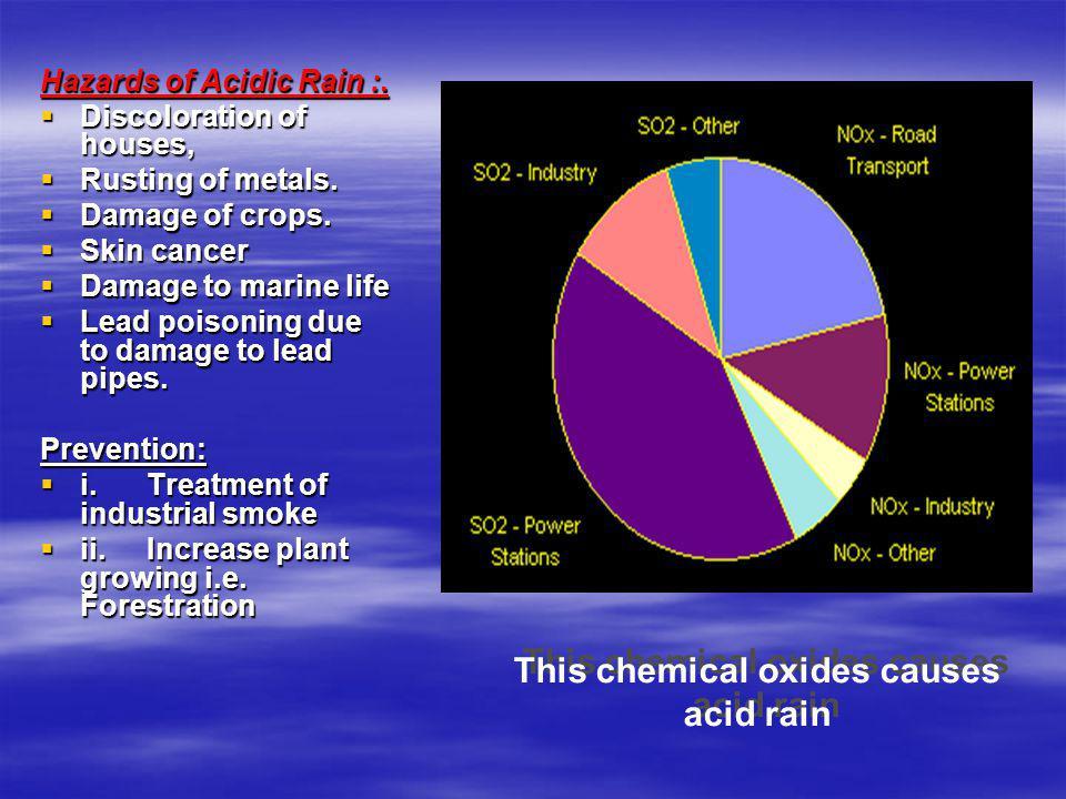 Hazards of Acidic Rain :. Discoloration of houses, Discoloration of houses, Rusting of metals. Rusting of metals. Damage of crops. Damage of crops. Sk