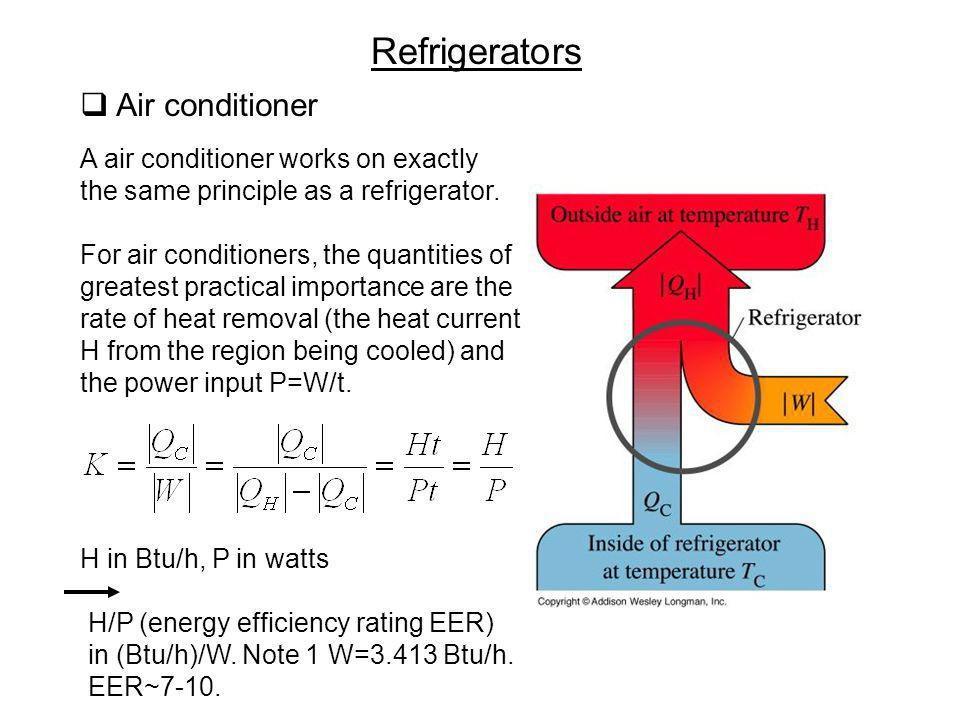 Refrigerators Air conditioner A air conditioner works on exactly the same principle as a refrigerator. For air conditioners, the quantities of greates
