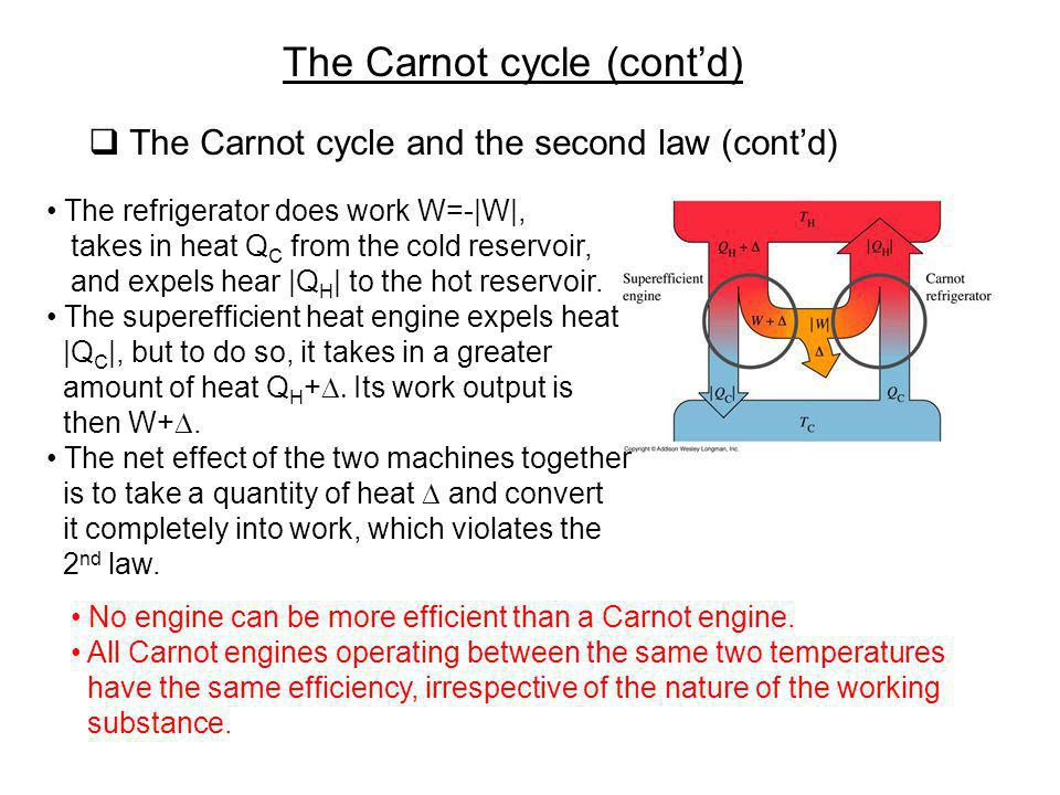 The Carnot cycle (contd) The Carnot cycle and the second law (contd) The refrigerator does work W=-|W|, takes in heat Q C from the cold reservoir, and