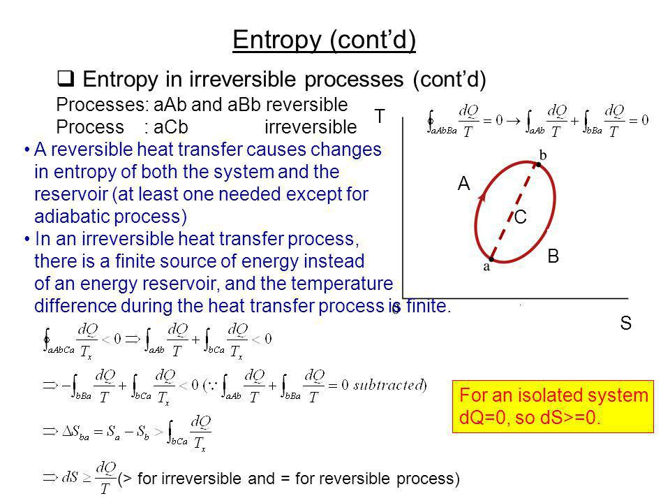 Entropy (contd) Entropy in irreversible processes (contd) T S A B Processes: aAb and aBb reversible Process : aCb irreversible C A reversible heat tra