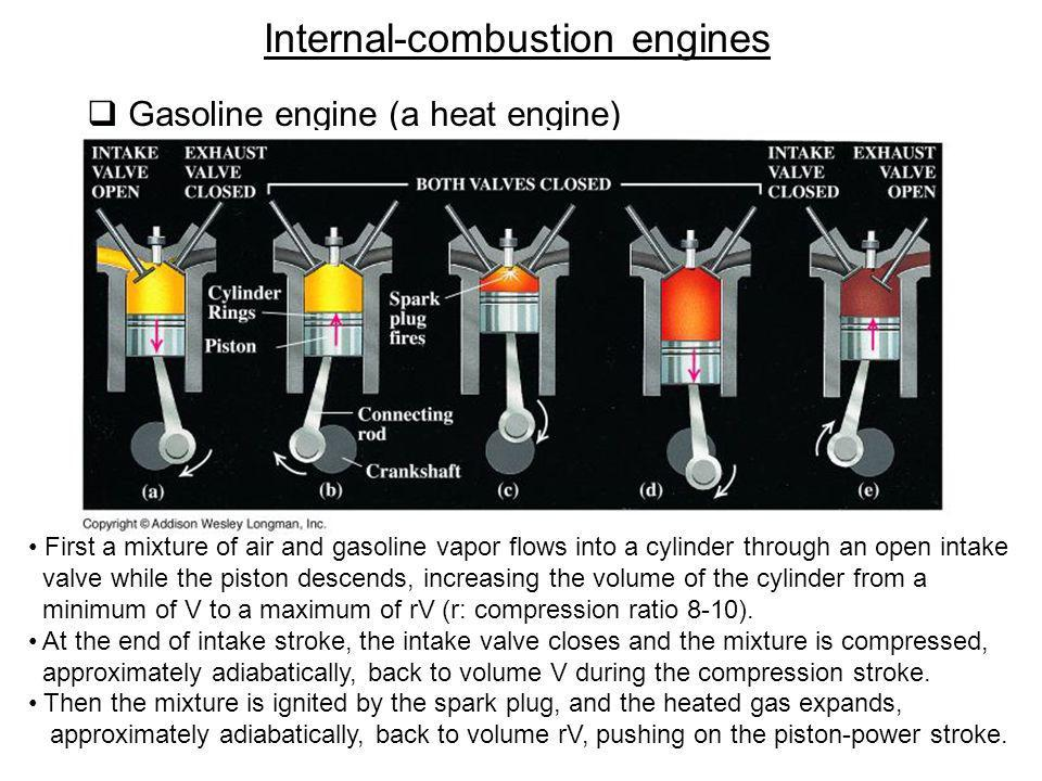 Internal-combustion engines Gasoline engine (a heat engine) First a mixture of air and gasoline vapor flows into a cylinder through an open intake val