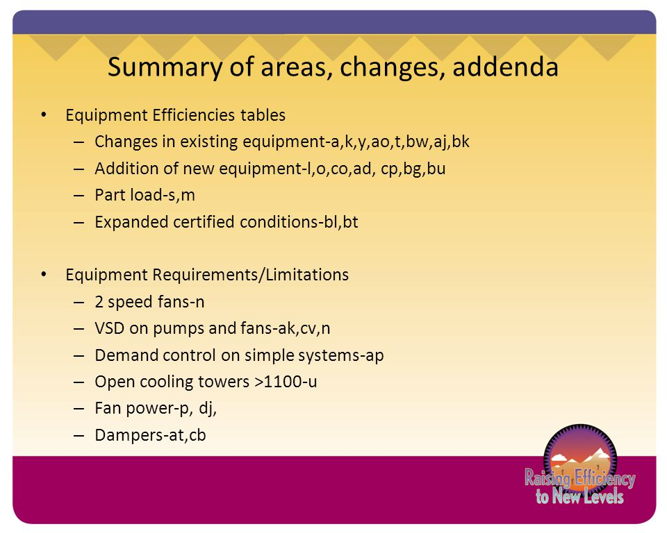 13 Furnaces & Water Heating Addenda k,ao These addenda revise Tables 6.8.1E and 7.8 to more clear and informative.
