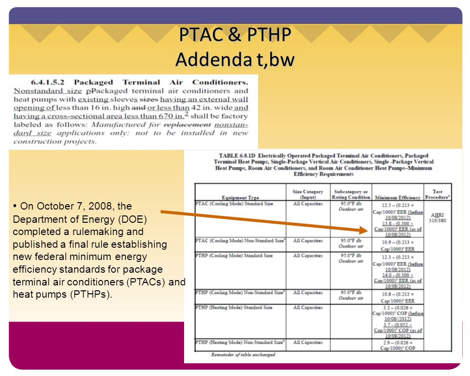 25 PTAC & PTHP Addenda t,bw On October 7, 2008, the Department of Energy (DOE) completed a rulemaking and published a final rule establishing new fede