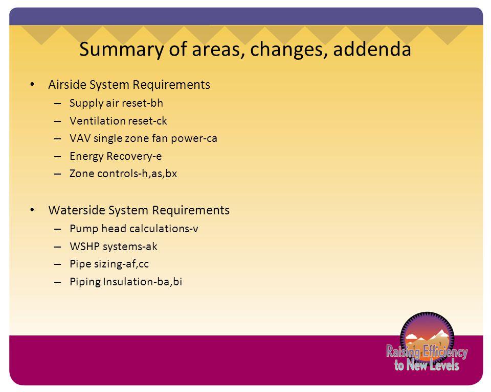 44 Data Centers- Economizer Requirements Addendum bu