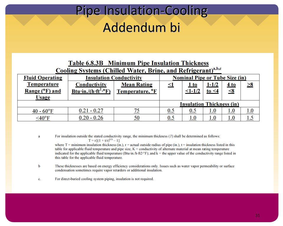 31 Pipe Insulation-Cooling Addendum bi