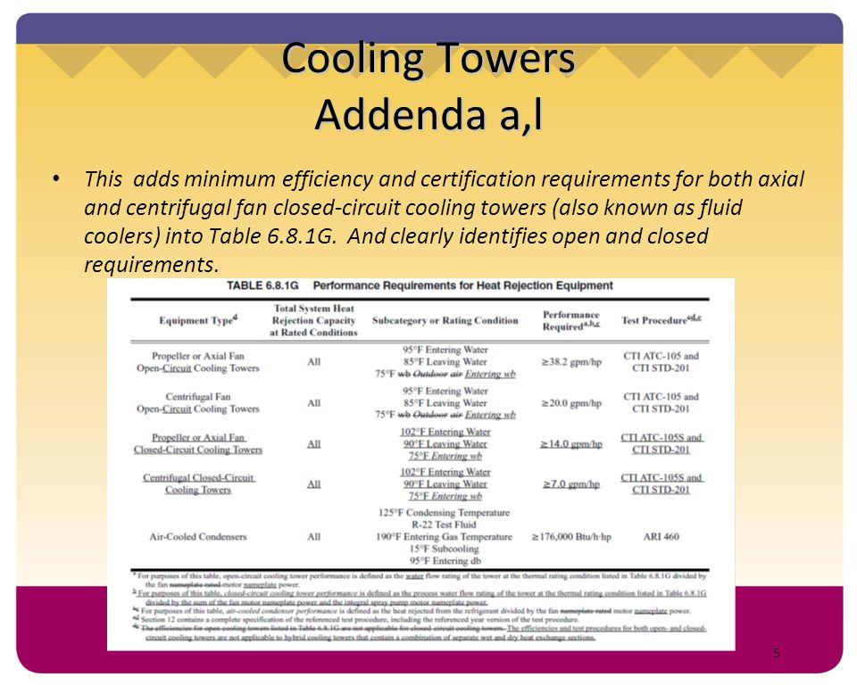 26 Liquid-to-Liquid Heat Exchangers Addendum ad This addendum adds a requirement for liquid to liquid heat exchangers A future addendum will add minimum efficiency requirements