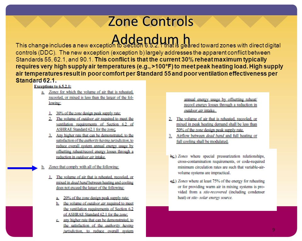 9 Zone Controls Addendum h This change includes a new exception to Section 6.5.2.1 that is geared toward zones with direct digital controls (DDC). The