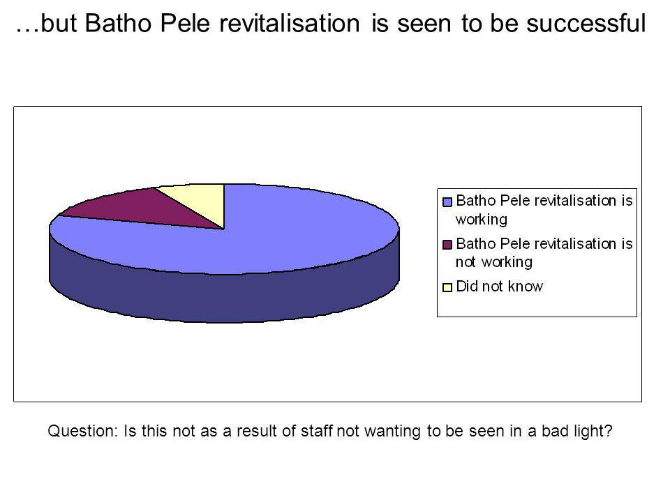 …but Batho Pele revitalisation is seen to be successful Question: Is this not as a result of staff not wanting to be seen in a bad light
