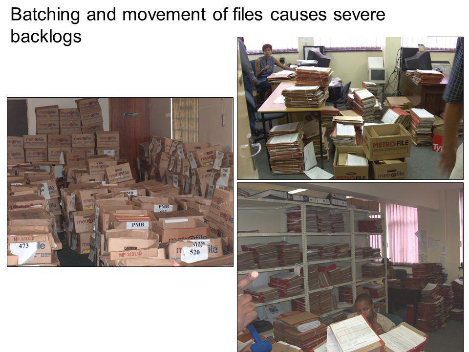 Batching and movement of files causes severe backlogs