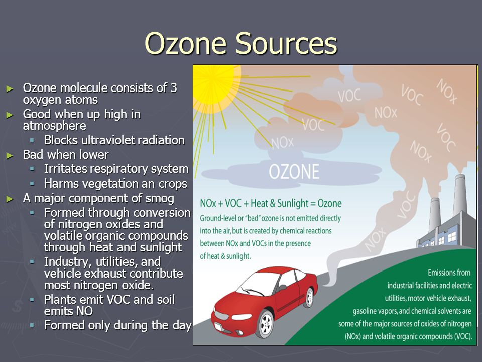 Ozone Sources Ozone molecule consists of 3 oxygen atoms Ozone molecule consists of 3 oxygen atoms Good when up high in atmosphere Good when up high in