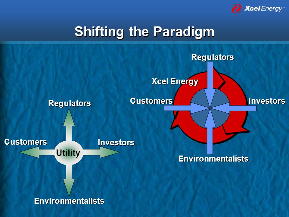Shifting the Paradigm Investors Regulators Environmentalists Customers Utility Investors Regulators Environmentalists Customers Xcel Energy