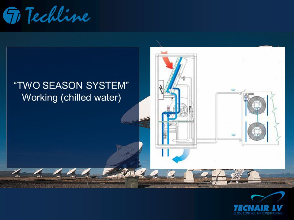 TWO SEASON SYSTEM Working (chilled water)