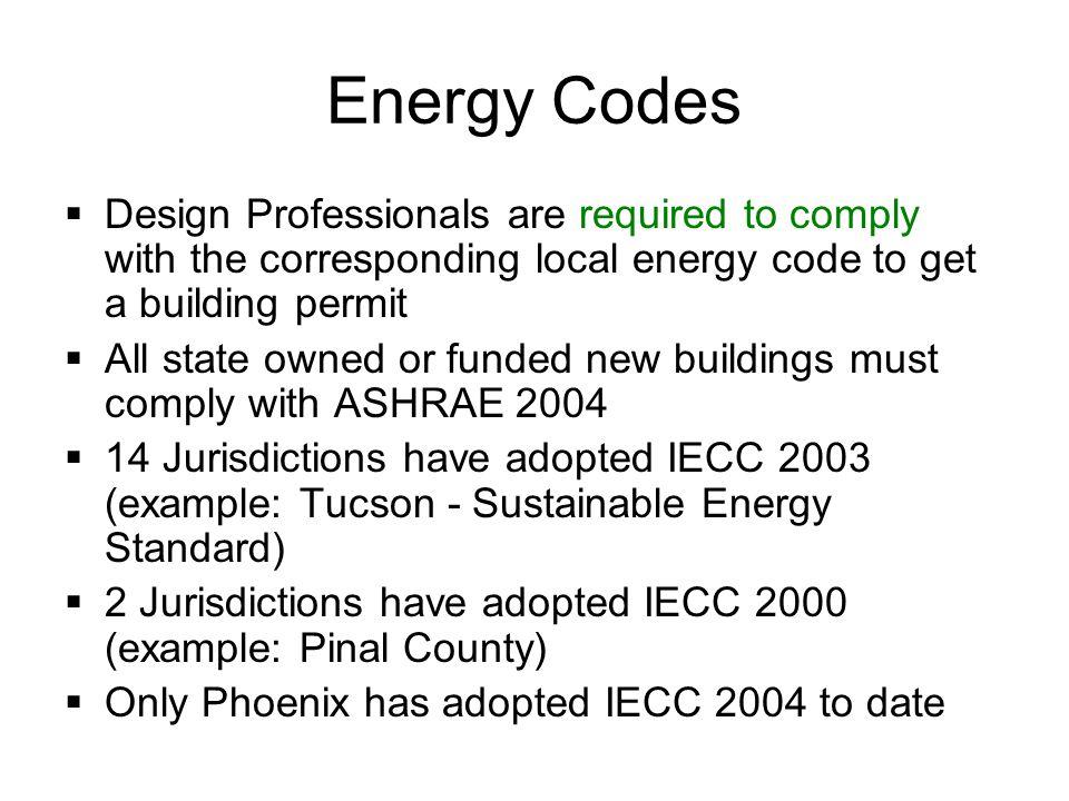 Energy Codes Comparison Description ASHRAE 90.1 1999 ASHRAE 90.1 2004 IECC 2004 RoofR-15 WallsR-13 Glazing Shading Coefficient : 0.29 * Shading Coefficient : 0.46 * * Could be accomplished with low-e glazing; double-pane glazing; shading devices; awnings etc.