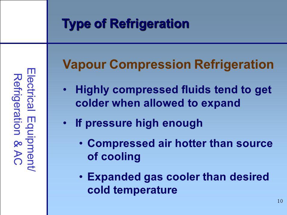 10 Type of Refrigeration Vapour Compression Refrigeration Electrical Equipment/ Refrigeration & AC Highly compressed fluids tend to get colder when al