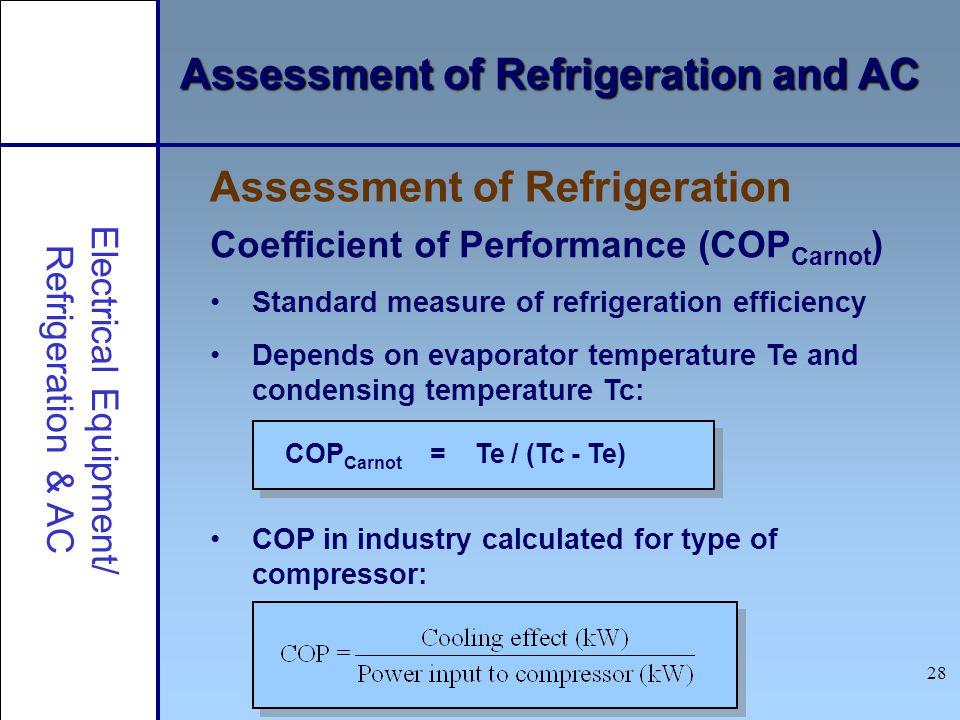 28 Coefficient of Performance (COP Carnot ) Standard measure of refrigeration efficiency Depends on evaporator temperature Te and condensing temperatu