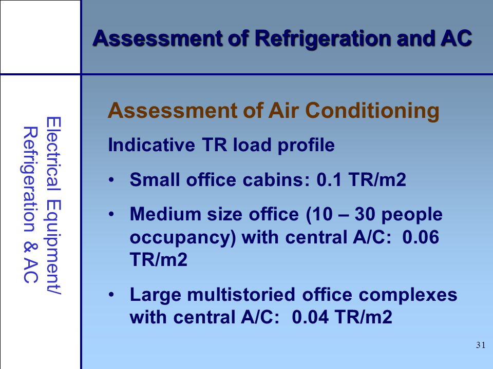 31 Indicative TR load profile Small office cabins:0.1 TR/m2 Medium size office (10 – 30 people occupancy) with central A/C:0.06 TR/m2 Large multistori