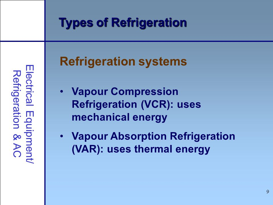 9 Types of Refrigeration Vapour Compression Refrigeration (VCR): uses mechanical energy Vapour Absorption Refrigeration (VAR): uses thermal energy Ref