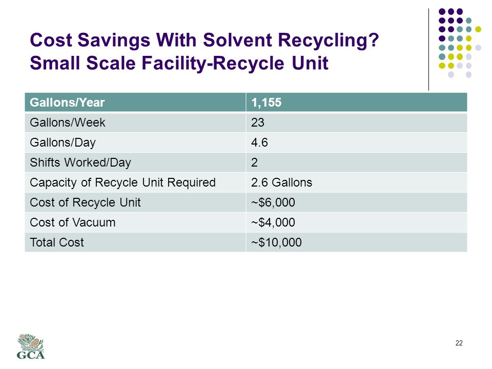 Cost Savings With Solvent Recycling.