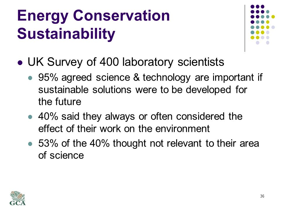 Energy Conservation Sustainability UK Survey of 400 laboratory scientists 95% agreed science & technology are important if sustainable solutions were to be developed for the future 40% said they always or often considered the effect of their work on the environment 53% of the 40% thought not relevant to their area of science 36