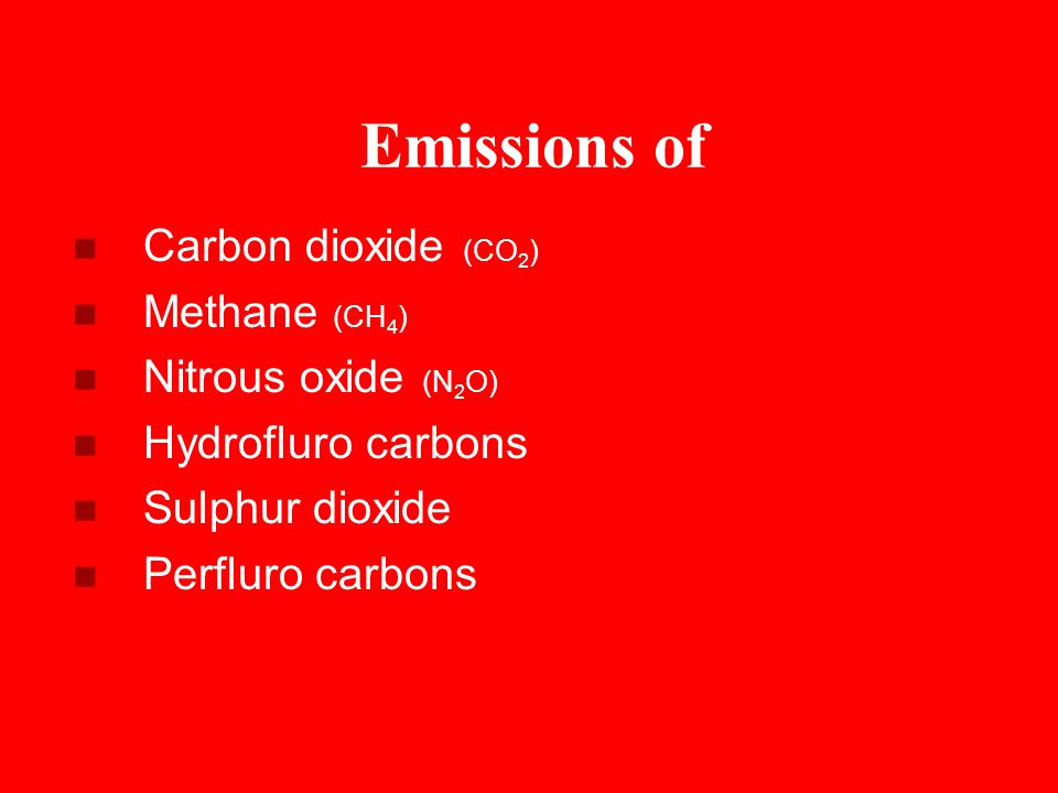 Emissions of Carbon dioxide (CO 2 ) Methane (CH 4 ) Nitrous oxide (N 2 O) Hydrofluro carbons Sulphur dioxide Perfluro carbons