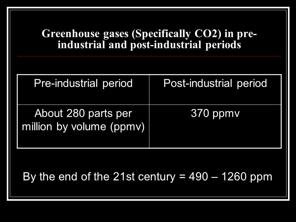 Greenhouse gases (Specifically CO2) in pre- industrial and post-industrial periods By the end of the 21st century = 490 – 1260 ppm Pre-industrial peri