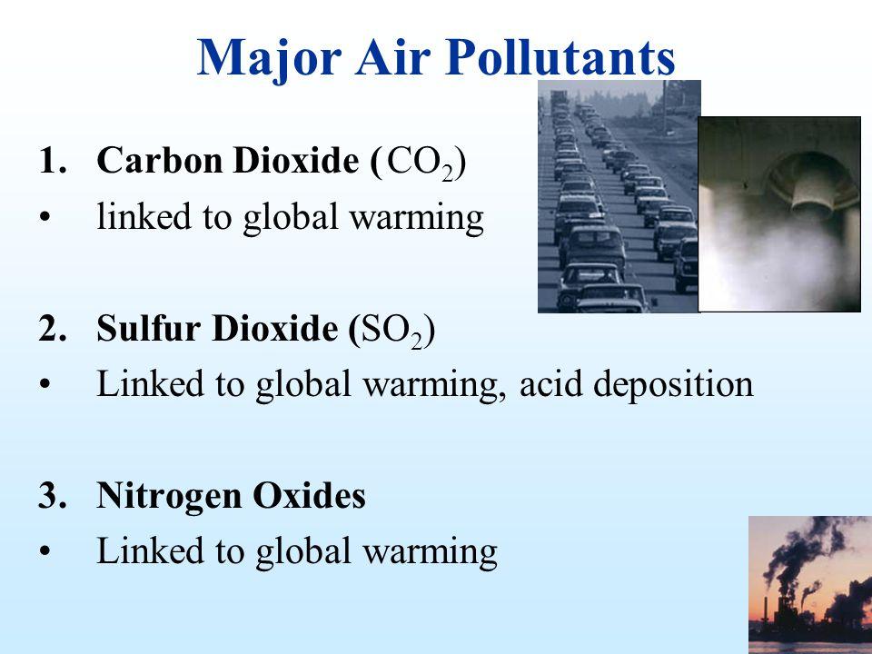 Major Air Pollutants 1.Carbon Dioxide (CO 2 ) linked to global warming 2.Sulfur Dioxide (SO 2 ) Linked to global warming, acid deposition 3.Nitrogen O