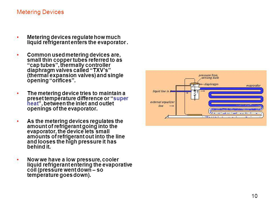 10 Metering Devices Metering devices regulate how much liquid refrigerant enters the evaporator. Common used metering devices are, small thin copper t
