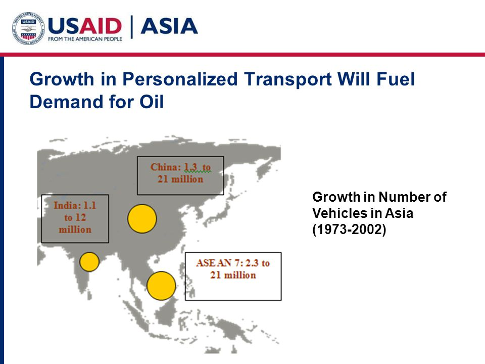Growth in Personalized Transport Will Fuel Demand for Oil Growth in Number of Vehicles in Asia (1973-2002)